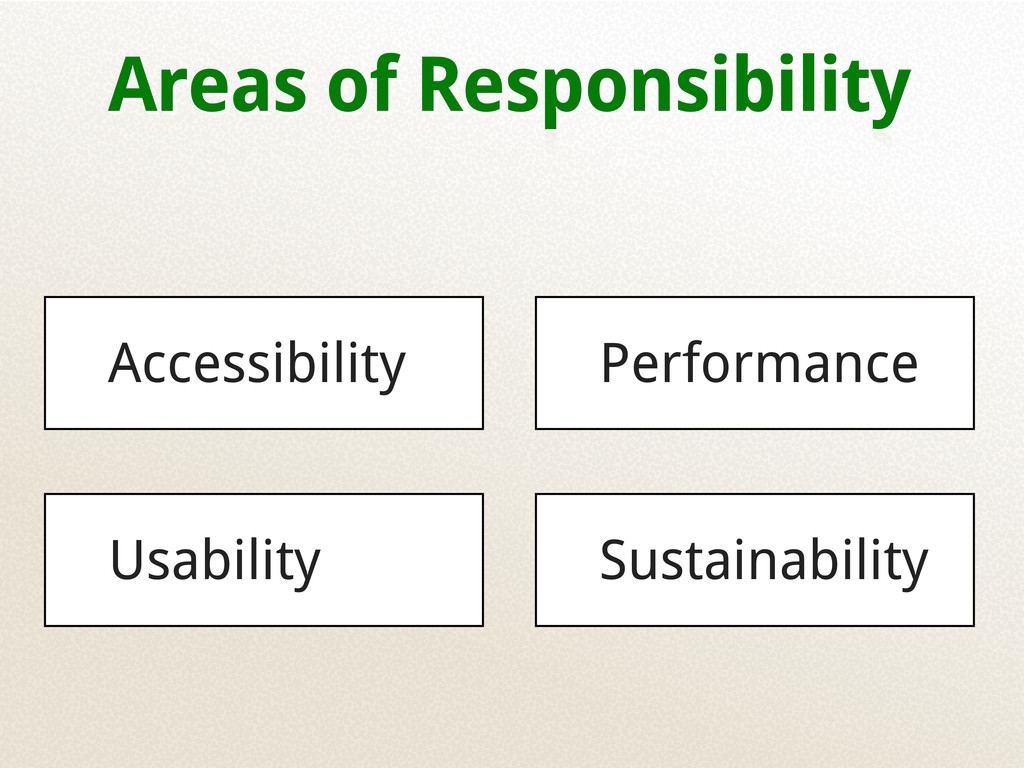 Areas of Responsibility Accessibility Performan...