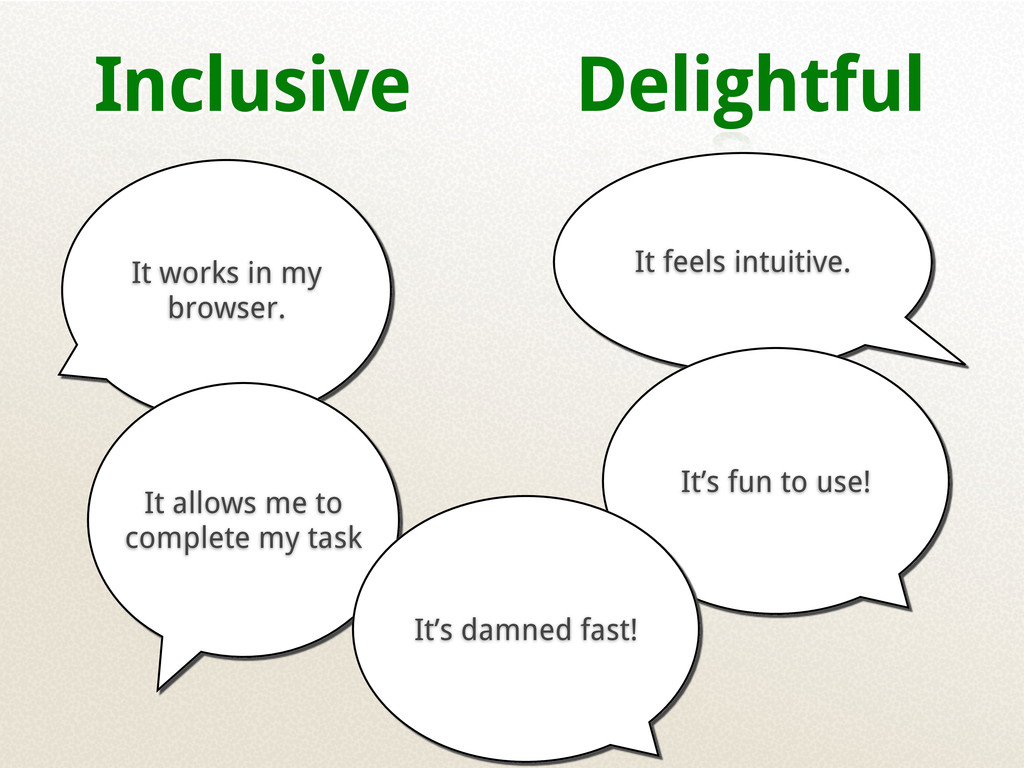 Inclusive Delightful It works in my browser. It...