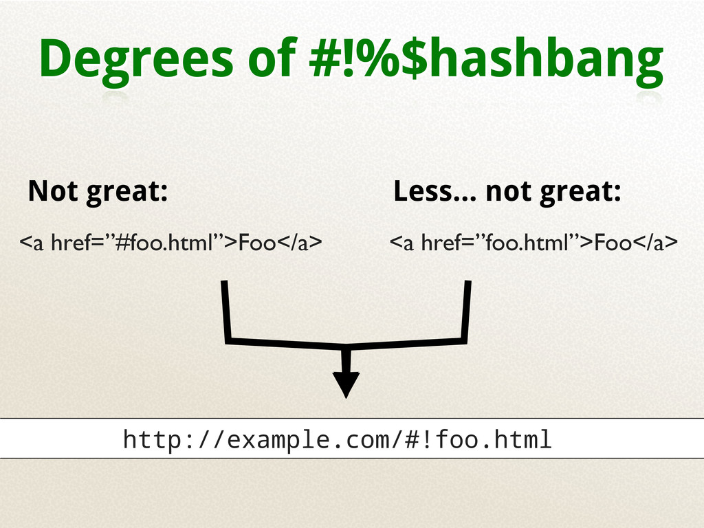 "Degrees of #!%$hashbang <a href=""#foo.html"">Foo..."