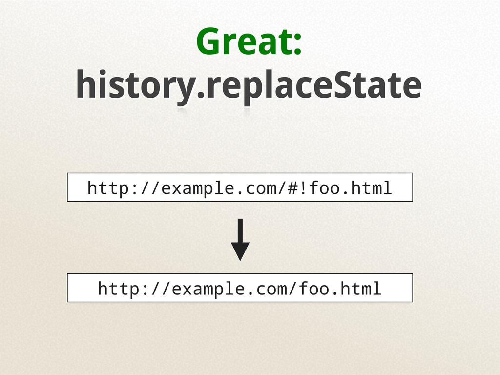 Great: history.replaceState http://example.com/...