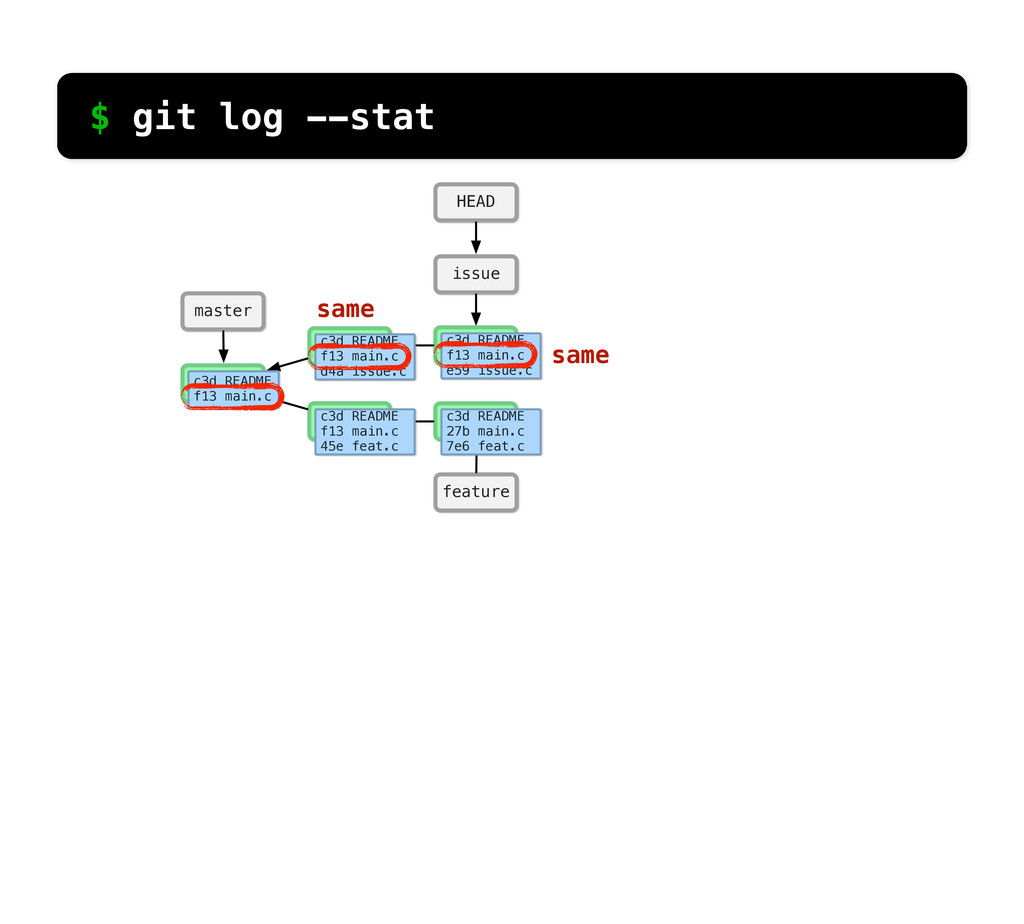 master feature issue HEAD 7f5ab 3d4ac 4da1f 5cb...