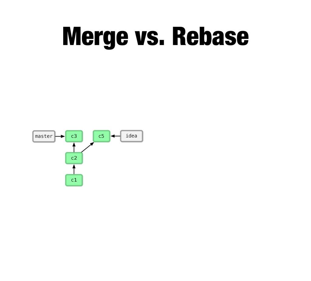 c1 c2 c3 c5 idea master Merge vs. Rebase