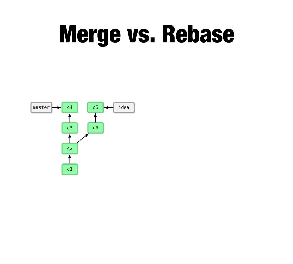 c1 c2 c3 c4 c5 idea c6 master Merge vs. Rebase
