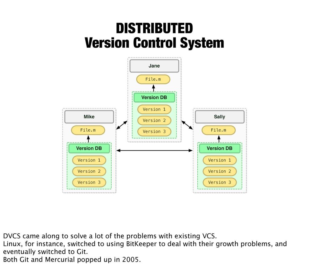 DISTRIBUTED Version Control System Version DB V...