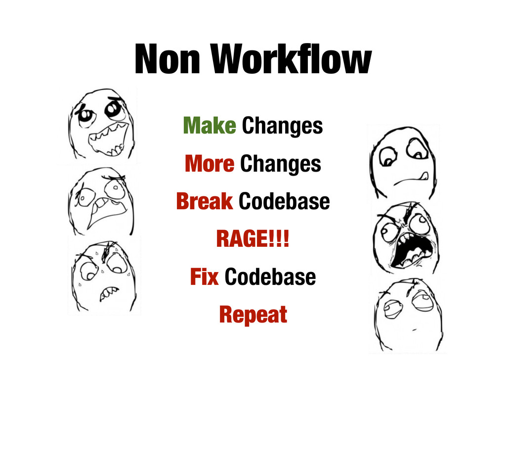 Non Workflow Make Changes More Changes Break Cod...