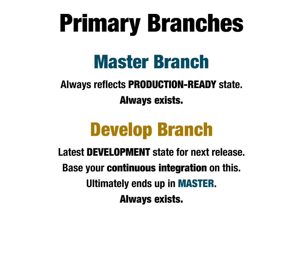 Master Branch Always reflects PRODUCTION-READY s...
