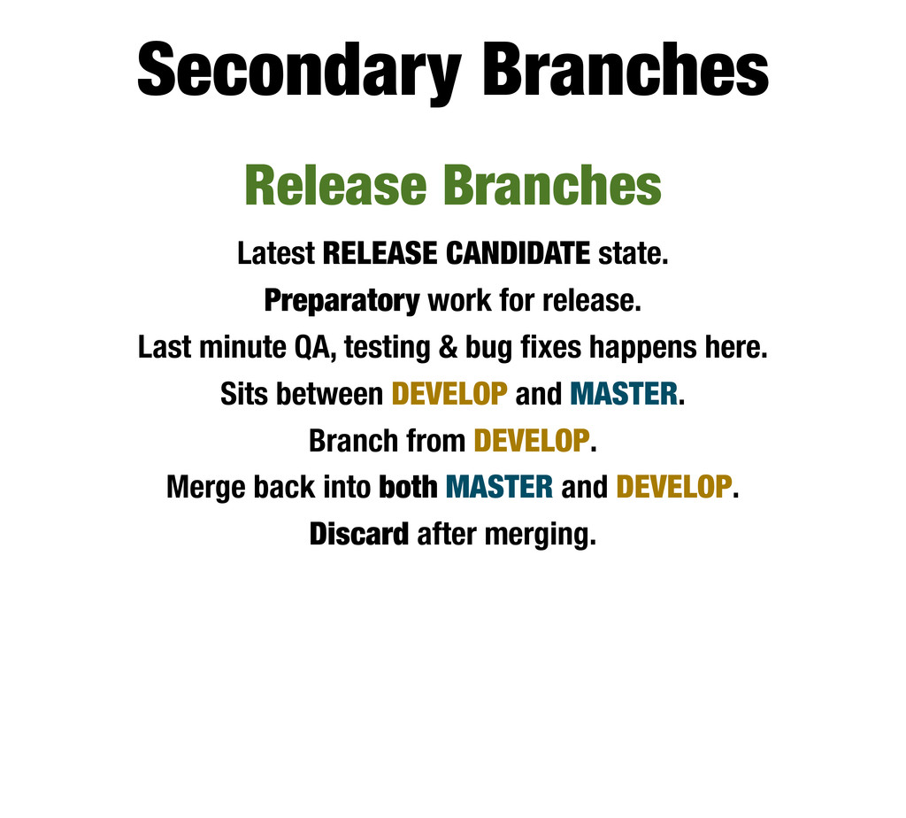Release Branches Latest RELEASE CANDIDATE state...