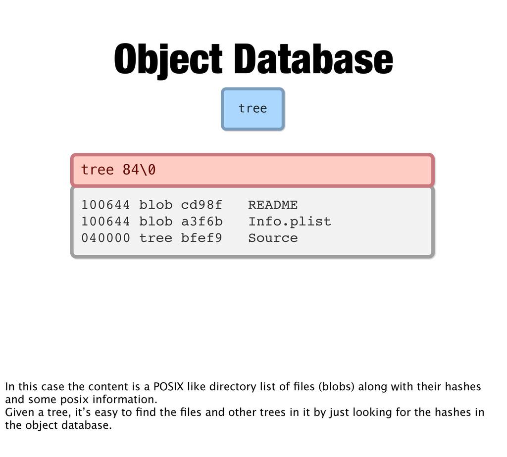 tree 100644 blob cd98f README 100644 blob a3f6b...