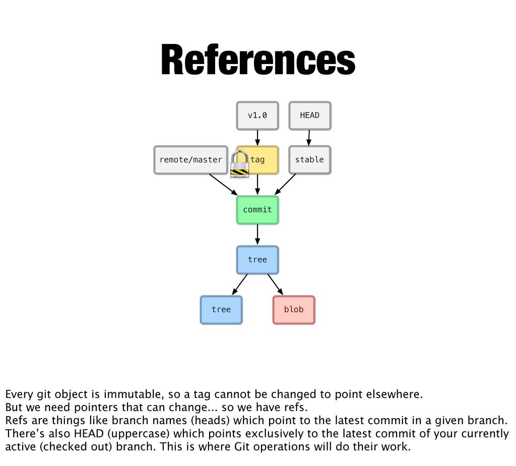 v1.0 blob tree commit tree tag ref stable remot...