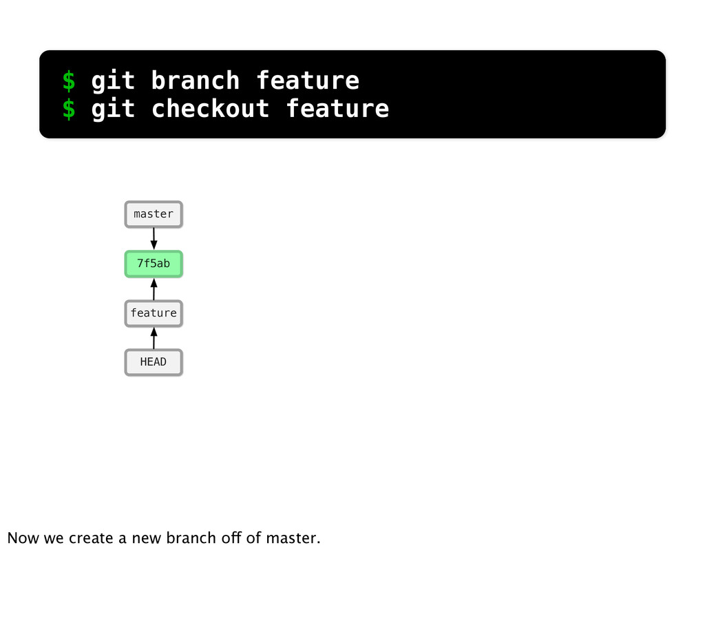 7f5ab master feature HEAD $ git branch feature ...