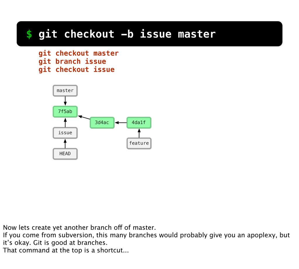 7f5ab master feature 3d4ac 4da1f issue HEAD git...