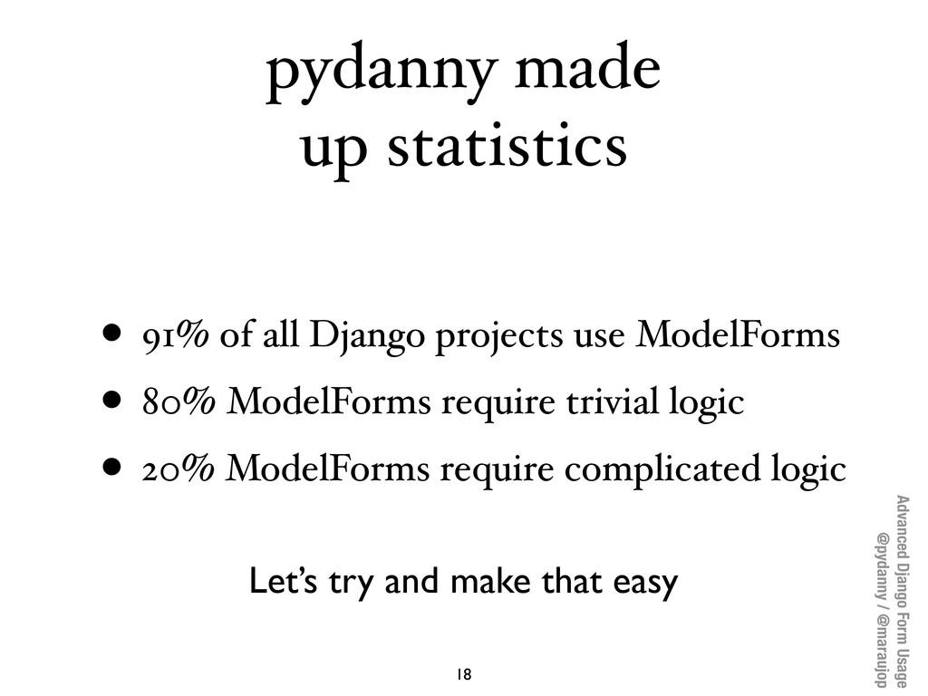 Advanced Django Form Usage @pydanny / @maraujop...