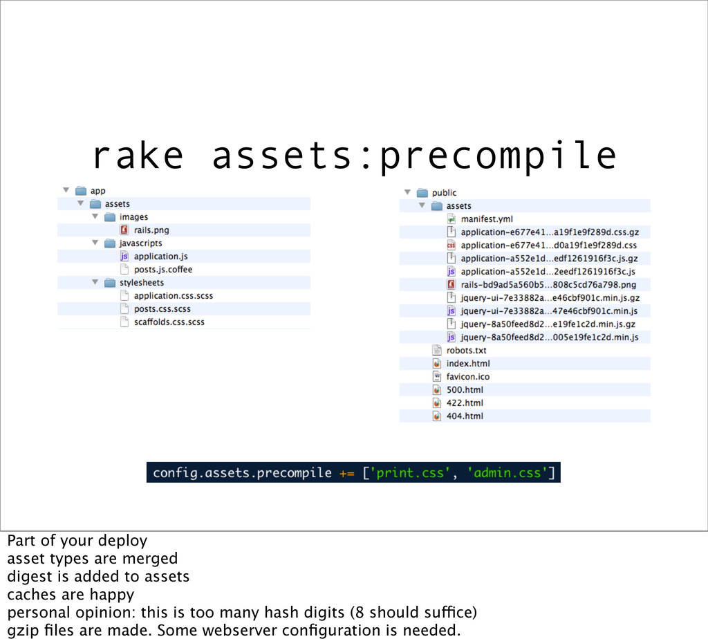 rake assets:precompile Part of your deploy asse...