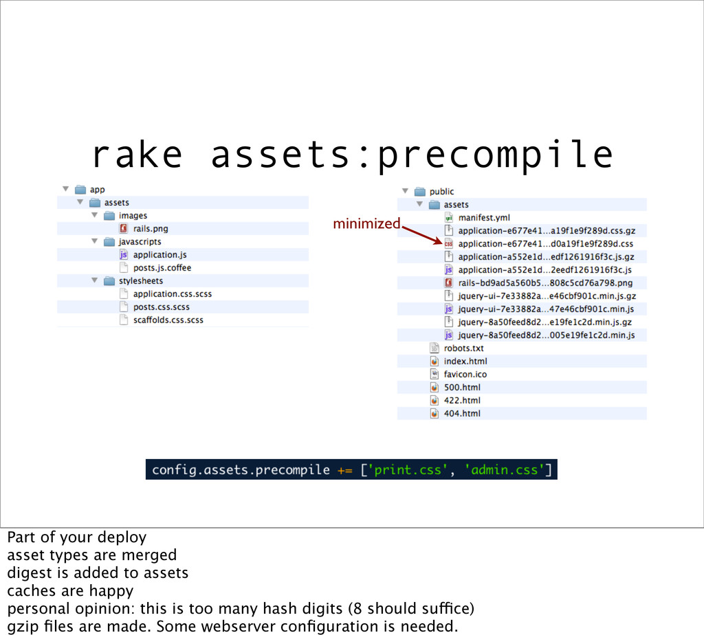 rake assets:precompile minimized Part of your d...