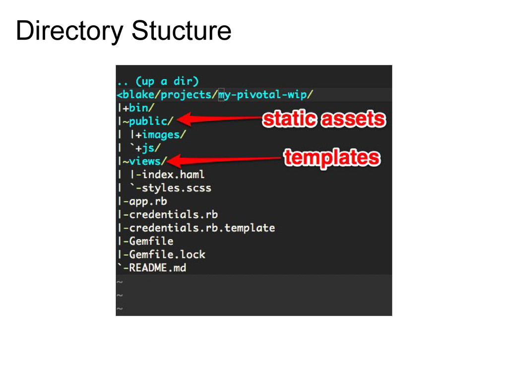 Directory Stucture