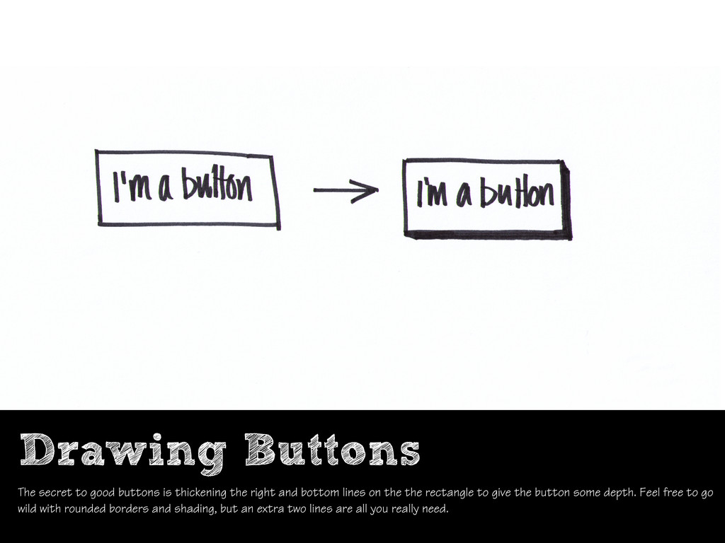 Drawing Buttons The secret to good buttons is t...