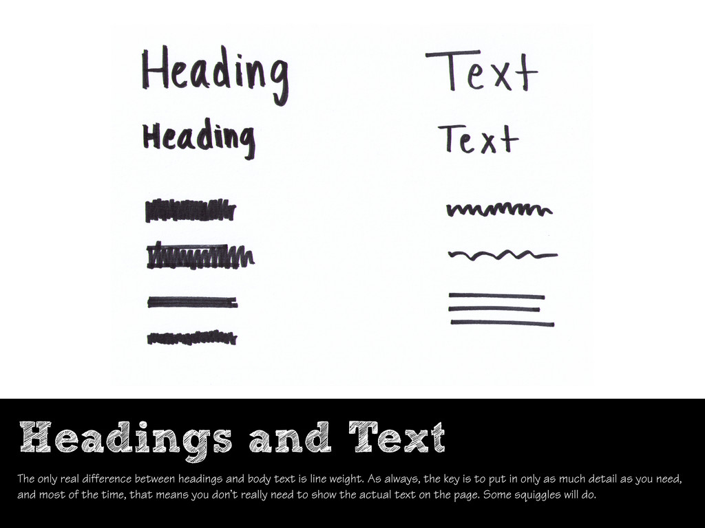 Headings and Text The only real difference betw...