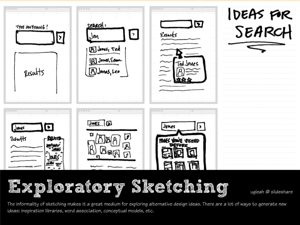 Exploratory Sketching ugleah @ slideshare The i...