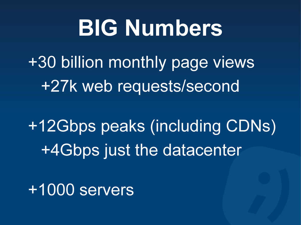 BIG Numbers +30 billion monthly page views +27k...