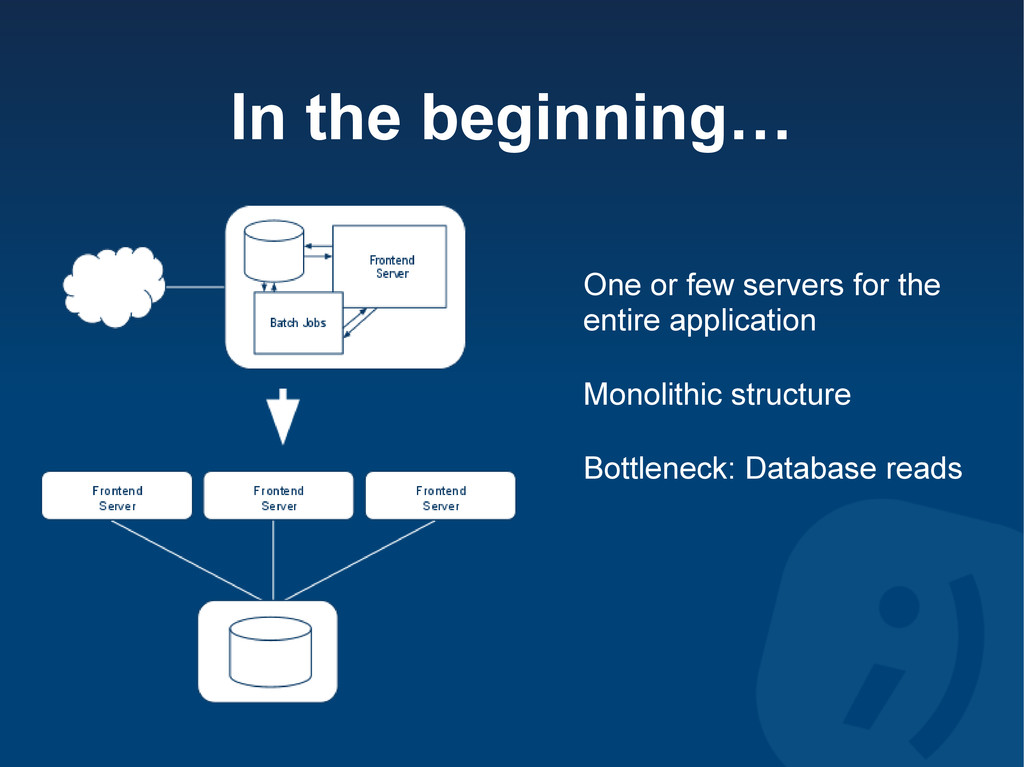 In the beginning… One or few servers for the en...