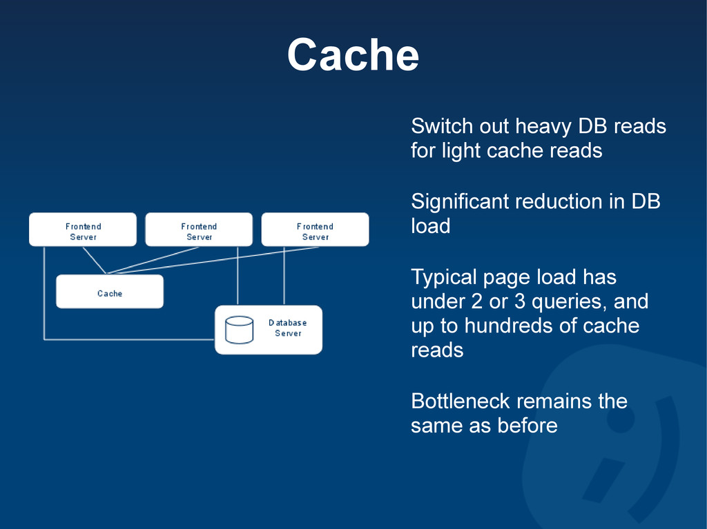 Cache Switch out heavy DB reads for light cache...