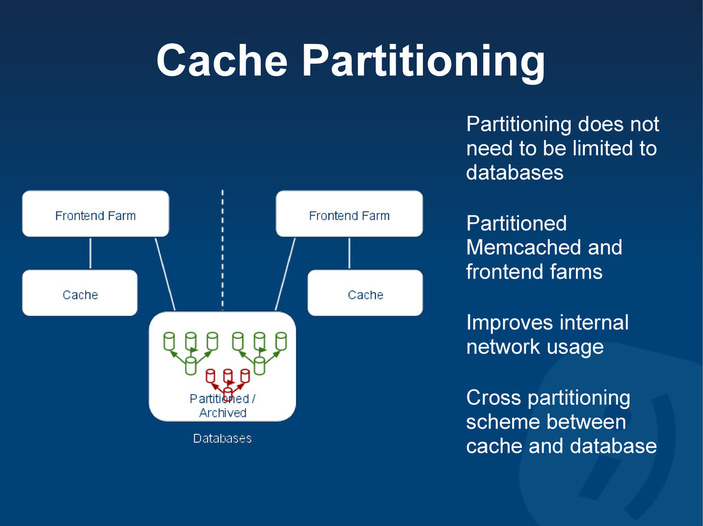 Cache Partitioning Partitioning does not need t...