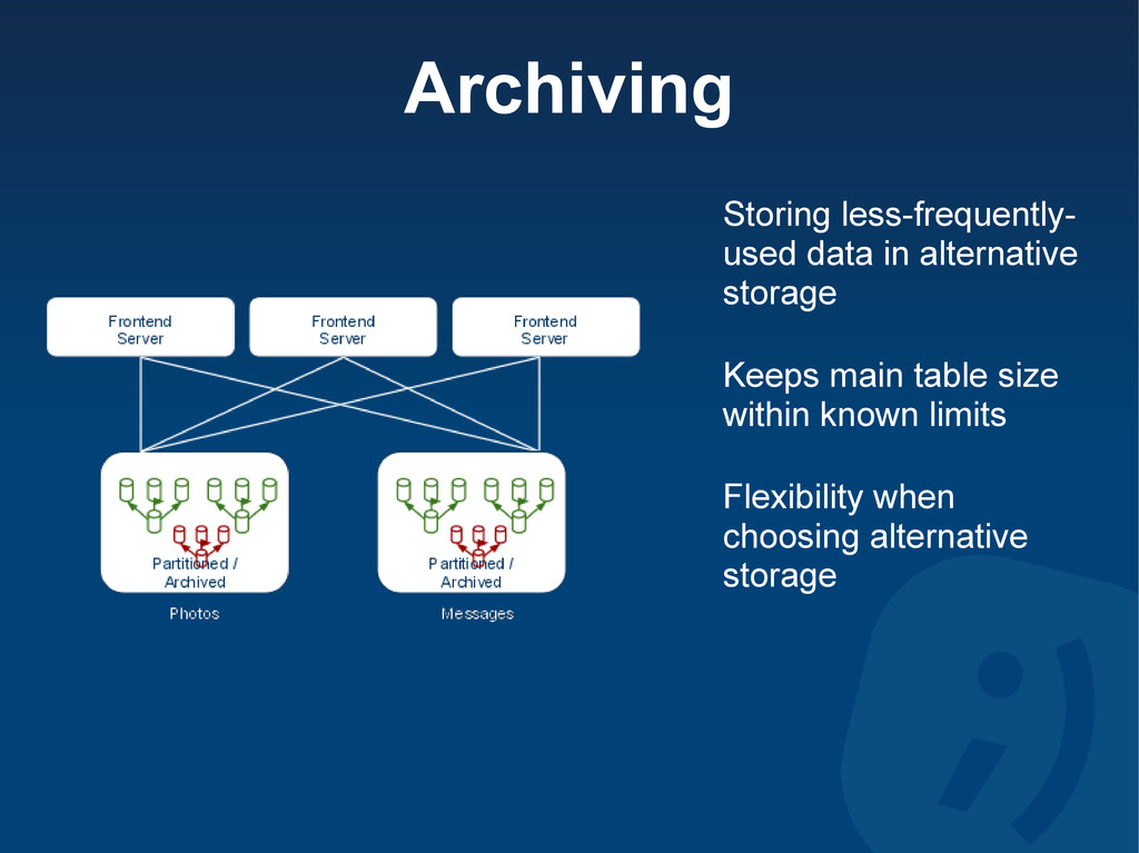 Archiving Storing less-frequently- used data in...