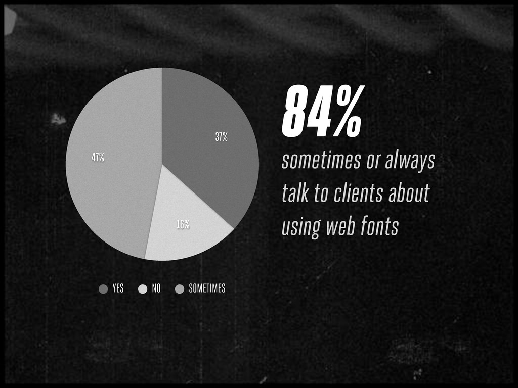 84% sometimes or always talk to clients about u...