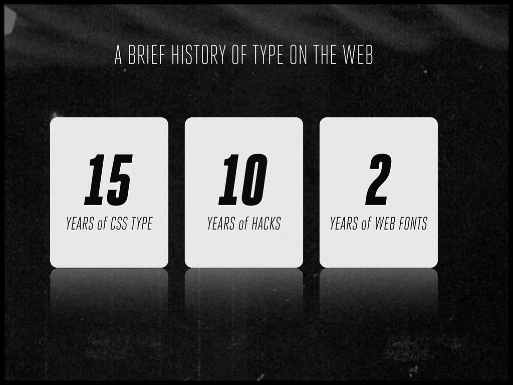 15 YEARS of CSS TYPE 10 YEARS of HACKS 2 YEARS ...