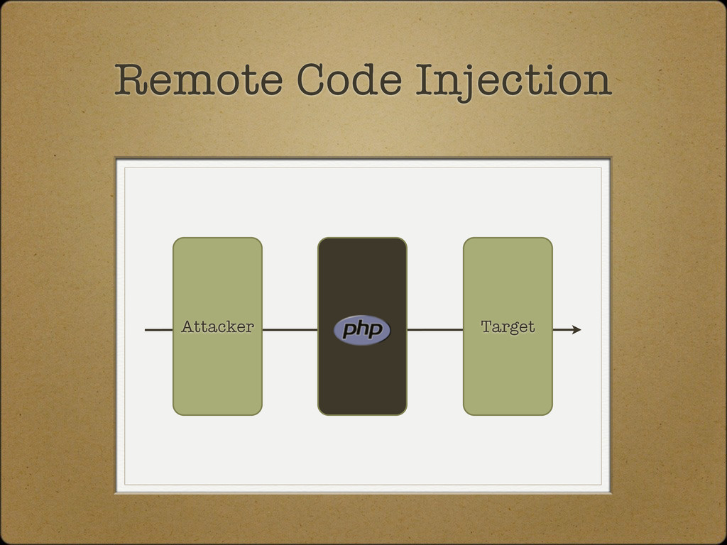 Target Attacker Remote Code Injection