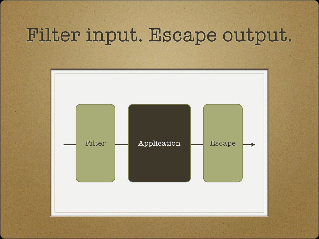 Application Escape Filter Filter input. Escape ...