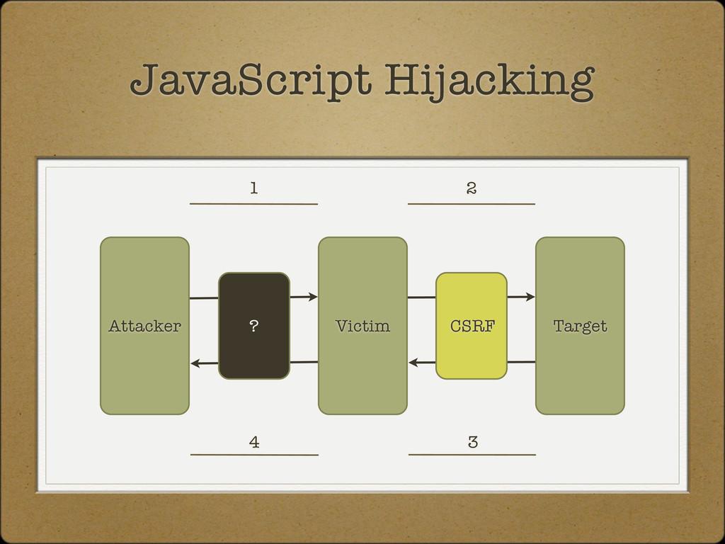 Target Attacker JavaScript Hijacking Victim ? C...
