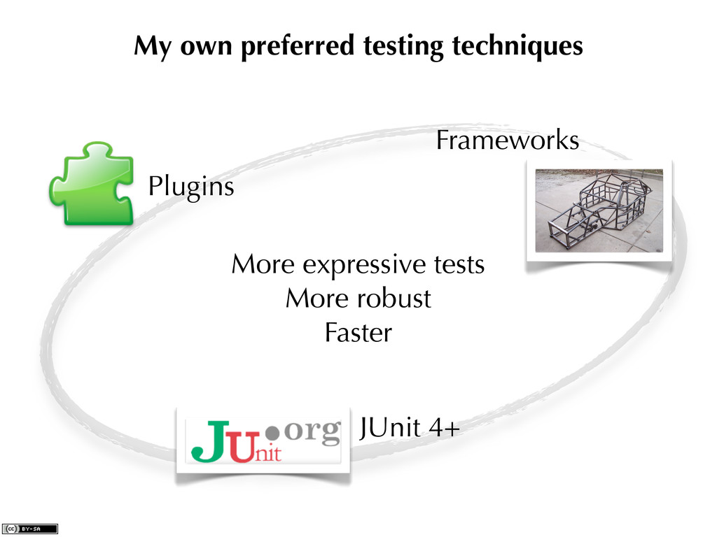 Frameworks My own preferred testing techniques ...