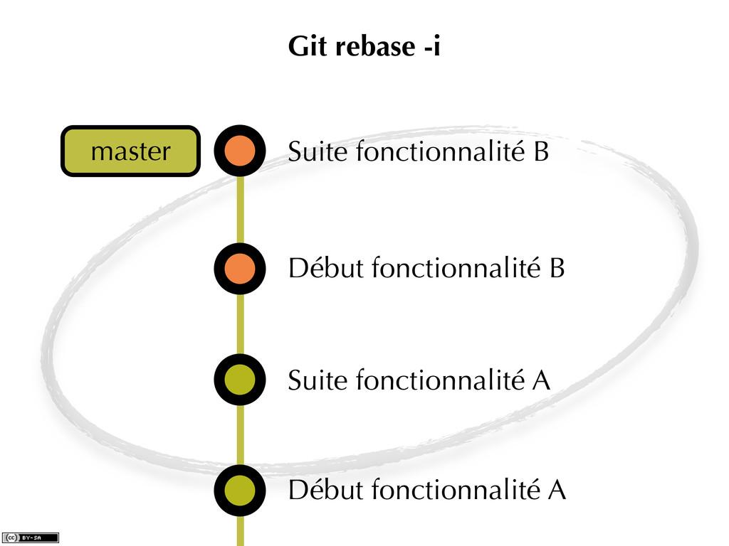 Git rebase -i Suite fonctionnalité A Début fonc...