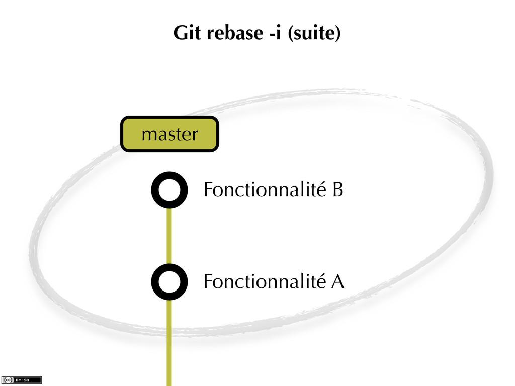 Git rebase -i (suite) Fonctionnalité B master F...