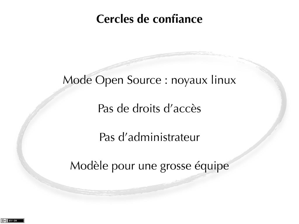 Mode Open Source : noyaux linux Pas de droits d...