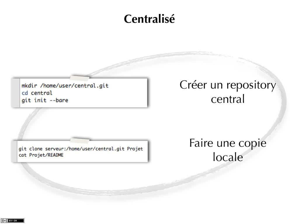 Créer un repository central Faire une copie loc...