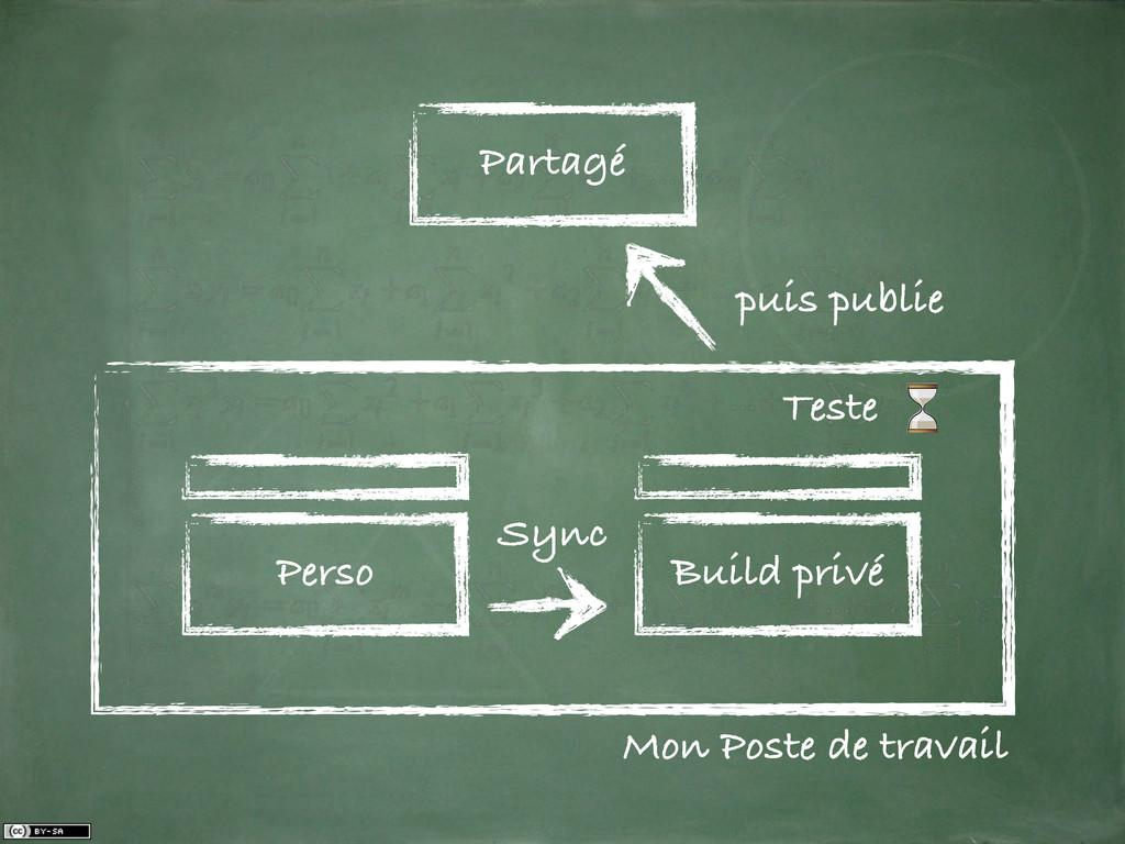 Perso Build privé Partagé Sync puis publie Test...