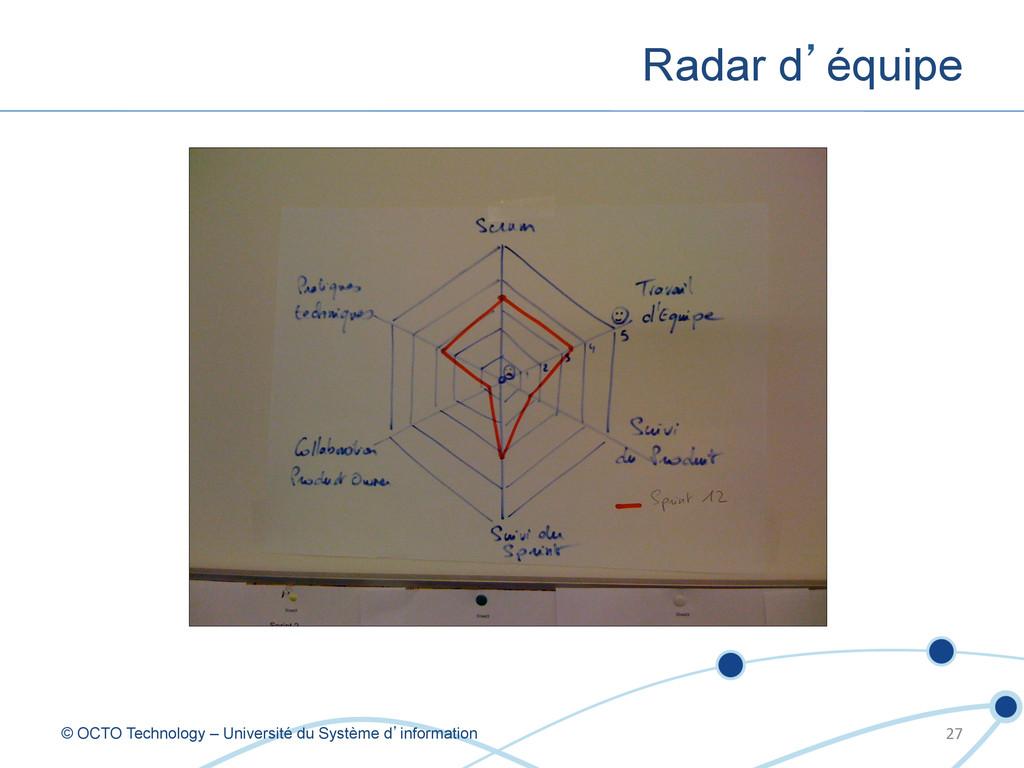 Radar d'équipe © OCTO Technology – Université d...
