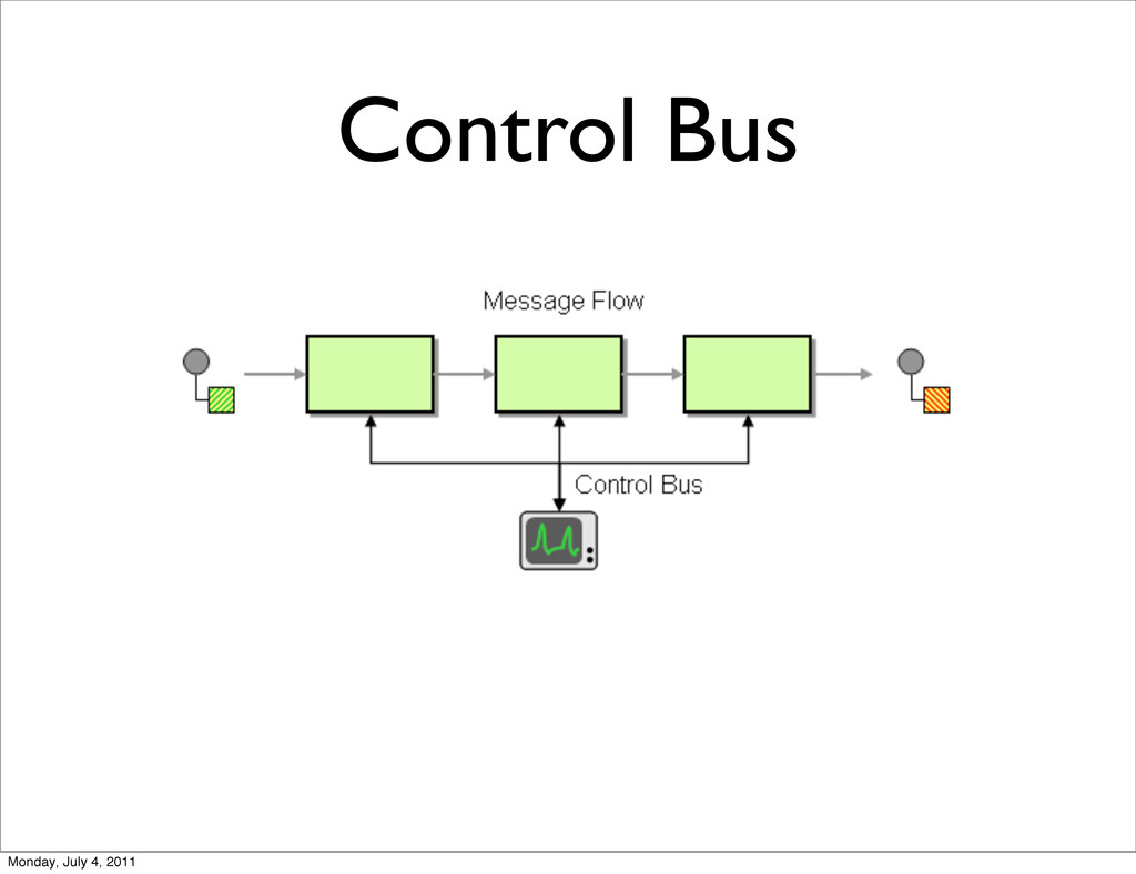 Control Bus Monday, July 4, 2011