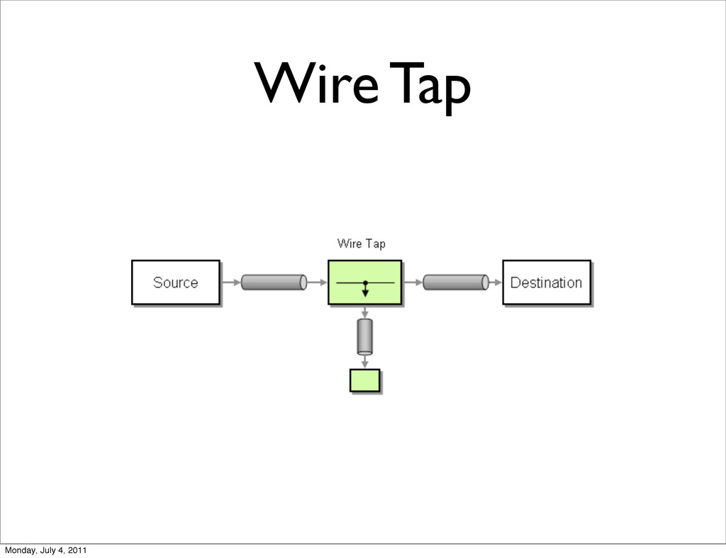 Wire Tap Monday, July 4, 2011