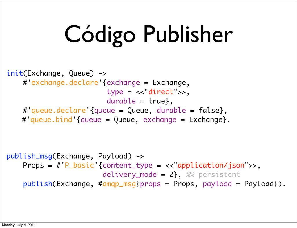 Código Publisher init(Exchange, Queue) -> #'exc...