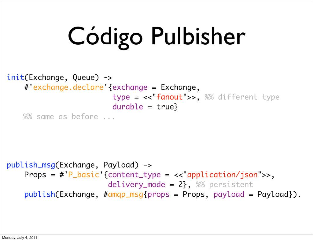 Código Pulbisher init(Exchange, Queue) -> #'exc...