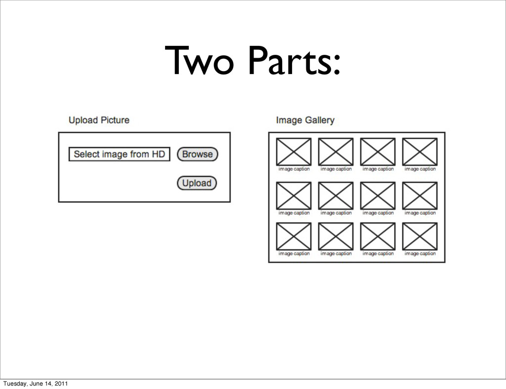 Two Parts: Tuesday, June 14, 2011