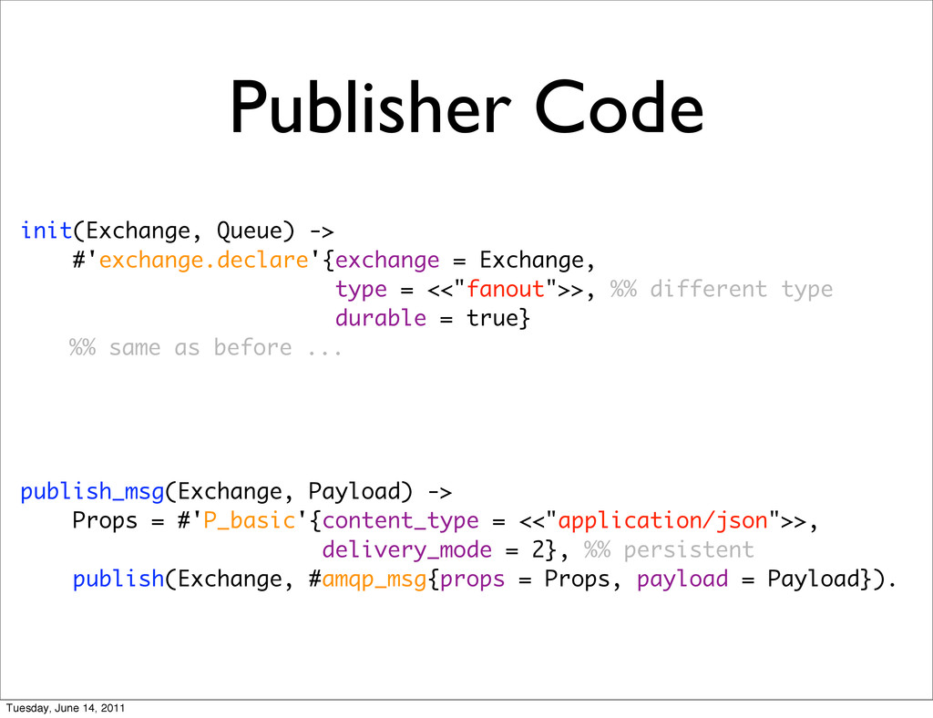 Publisher Code init(Exchange, Queue) -> #'excha...