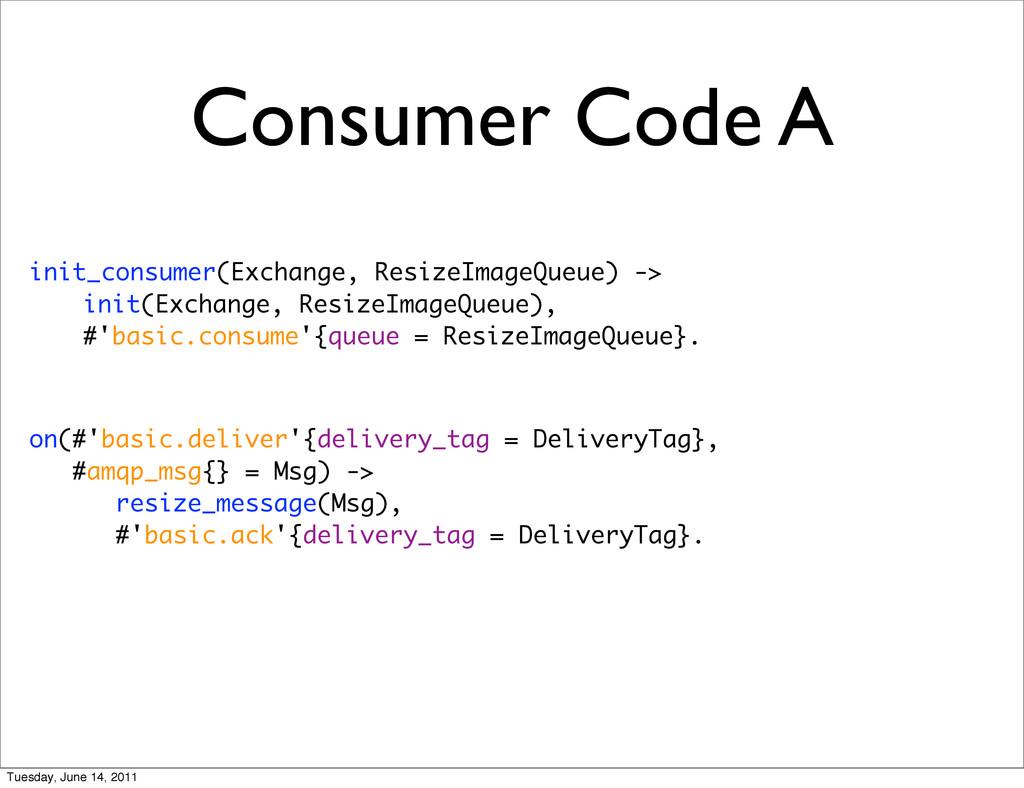 Consumer Code A init_consumer(Exchange, ResizeI...