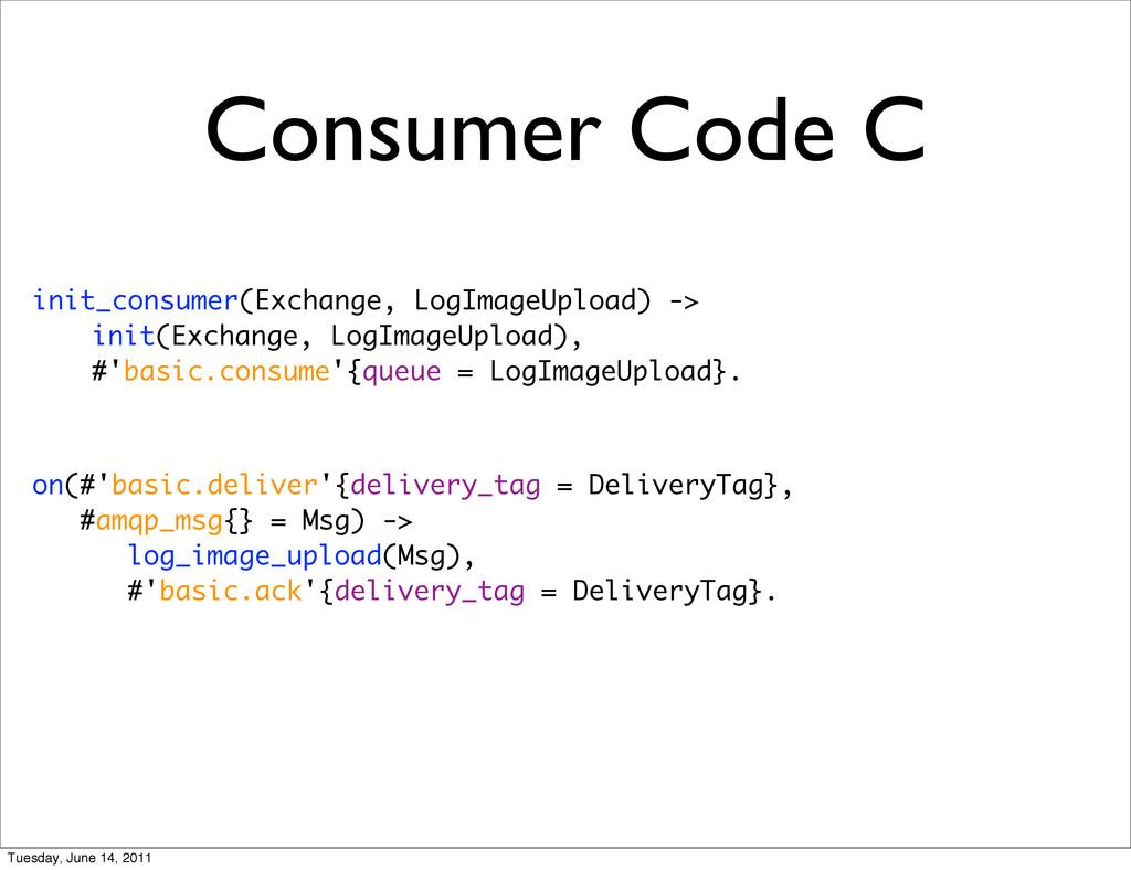 Consumer Code C init_consumer(Exchange, LogImag...