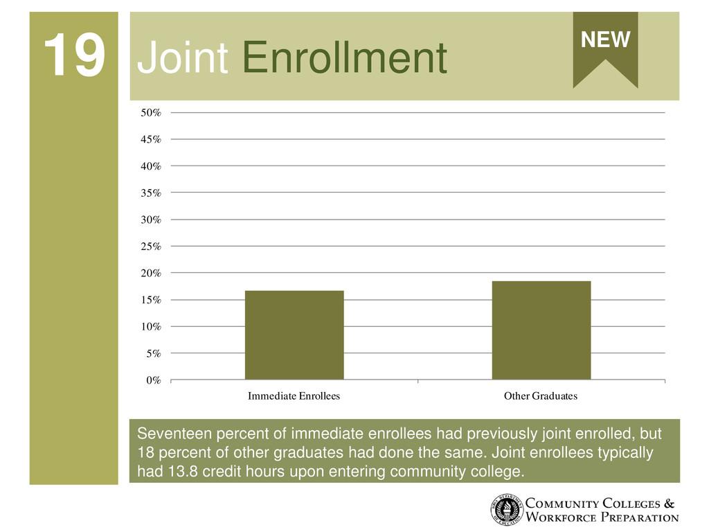 Seventeen percent of immediate enrollees had pr...