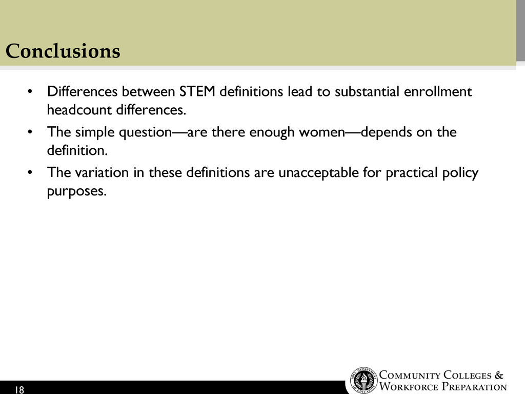 Conclusions • Differences between STEM definiti...