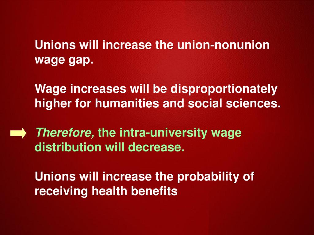 Unions will increase the union-nonunion wage ga...